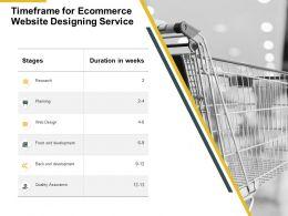 Timeframe For Ecommerce Website Designing Service Research Ppt Slides