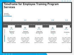 Timeframe For Employee Training Program Services Ppt Powerpoint Presentation Icons