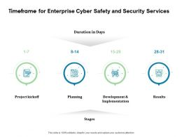 Timeframe For Enterprise Cyber Safety And Security Services Ppt Demonstration