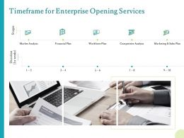Timeframe For Enterprise Opening Services Ppt Powerpoint Presentation Clipart