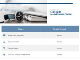 Timeframe For Facebook Marketing Proposal Ppt Powerpoint Aids