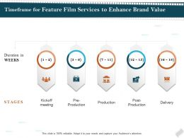 Timeframe For Feature Film Services To Enhance Brand Value Ppt Ideas