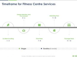 Timeframe For Fitness Centre Services Ppt Powerpoint Presentation Example 2015