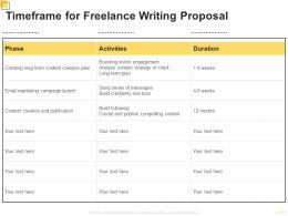 Timeframe For Freelance Writing Proposal Ppt Powerpoint Presentation Show Skills