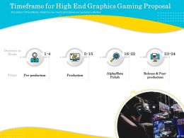 Timeframe For High End Graphics Gaming Proposal Ppt Ideas
