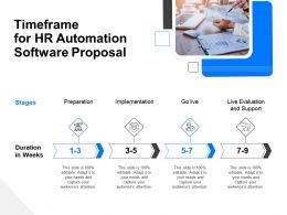 Timeframe For HR Automation Software Proposal Ppt Gallery