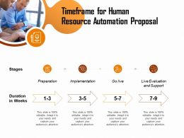 Timeframe For Human Resource Automation Proposal Ppt File Brochure