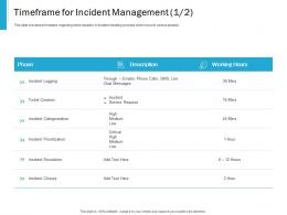 Timeframe For Incident Management Creation Effective IT service Excellence Ppt Powerpoint Skills