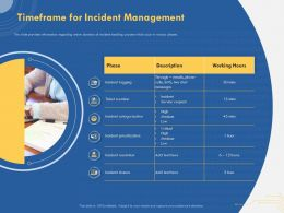 Timeframe For Incident Management Incident Logging Ppt Powerpoint Presentation Styles
