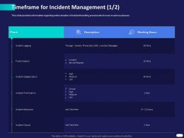 Timeframe For Incident Management Phase Ppt Powerpoint Presentation Model Graphics