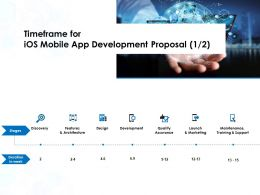 Timeframe For IOS Mobile App Development Proposal Quality Ppt Ideas Portfolio