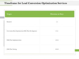 Timeframe For Lead Conversion Optimization Services Ppt File Aids