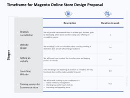 Timeframe For Magento Online Store Design Proposal Ppt Pictures Ideas
