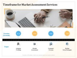 Timeframe For Market Assessment Services Ppt Powerpoint Presentation Gallery Layout