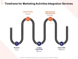 Timeframe For Marketing Activities Integration Services Ppt Powerpoint Outline