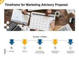 Timeframe For Marketing Advisory Proposal Ppt Powerpoint Presentation Visuals