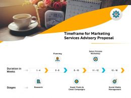 Timeframe For Marketing Services Advisory Proposal Ppt Template