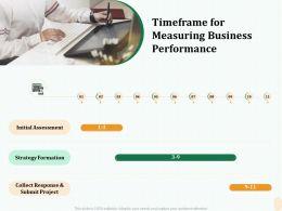 Timeframe For Measuring Business Performance Assessment Ppt File Display