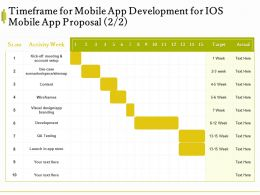 Timeframe For Mobile App Development For IOS Mobile App Proposal L1543 Ppt Structure
