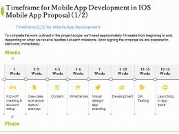 Timeframe For Mobile App Development In IOS Mobile App Proposal Ppt Powerpoint Layout
