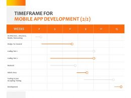 Timeframe For Mobile App Development Ppt Powerpoint Presentation Gallery Rules