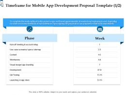 Timeframe For Mobile App Development Proposal Template L1554 Ppt Powerpoint Format