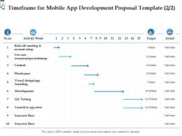 Timeframe For Mobile App Development Proposal Template Ppt Powerpoint Show Images