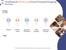 Timeframe For Mobile App Screen Prototypes Designing Services Ppt Powerpoint File