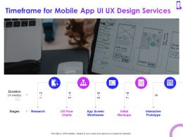 Timeframe For Mobile App Ui UX Design Services Ppt Powerpoint Presentation Visual Aids Icon