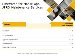 Timeframe For Mobile App UI UX Maintenance Services Ppt Model
