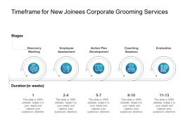 Timeframe For New Joinees Corporate Grooming Services Ppt Powerpoint Icon Model