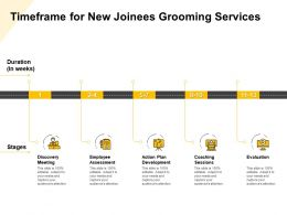 Timeframe For New Joinees Grooming Services Ppt Powerpoint Presentation Slides