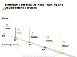 Timeframe For New Joinees Training And Development Services Ppt Gallery Grid