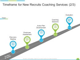Timeframe For New Recruits Coaching Services Discovery Meeting Ppt Powerpoint Presentation Layout