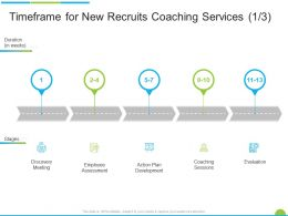 Timeframe For New Recruits Coaching Services Evaluation Ppt Powerpoint Presentation Vector
