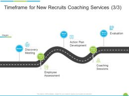 Timeframe For New Recruits Coaching Services Ppt Powerpoint Presentation Professional Gallery