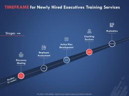 Timeframe For Newly Hired Executives Training Services Ppt Powerpoint Presentation Model Graphic