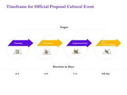Timeframe For Official Proposal Cultural Event Ppt Powerpoint Presentation Gallery Maker