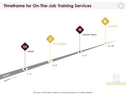 Timeframe For On The Job Training Services Ppt Powerpoint Presentation Ideas