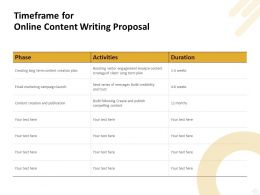 Timeframe For Online Content Writing Proposal Ppt Powerpoint Layouts