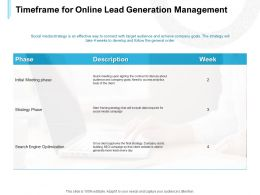 Timeframe For Online Lead Generation Management Ppt Powerpoint Presentation