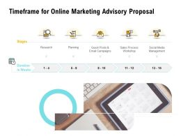 Timeframe For Online Marketing Advisory Proposal Ppt Powerpoint Example