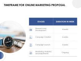 Timeframe For Online Marketing Proposal Development Ppt Presentation Slides