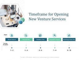 Timeframe For Opening New Venture Services Ppt Powerpoint Presentation Introduction