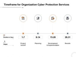 Timeframe For Organization Cyber Protection Services Ppt Powerpoint Demonstration