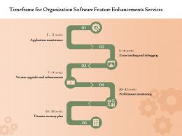 Timeframe For Organization Software Feature Enhancements Services Ppt Powerpoint Icon