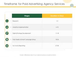 Timeframe For Paid Advertising Agency Services Ppt Powerpoint Presentation Slides Guide