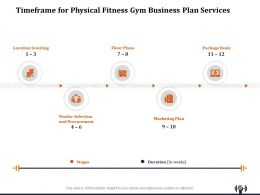 Timeframe For Physical Fitness Gym Business Plan Services Ppt File Formats