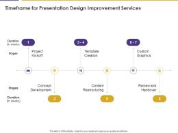 Timeframe For Presentation Design Improvement Services Ppt Powerpoint Templates