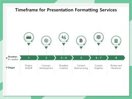 Timeframe For Presentation Formatting Services Ppt File Format Ideas
